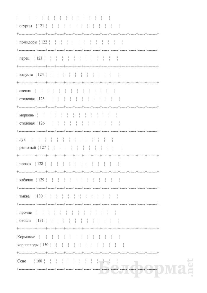 Дневник учета продукции растениеводства (Форма 6-сх (дх-растениеводство) (5 раз в год (за июнь, июль, август, сентябрь, октябрь)), код формы по ОКУД 0617414). Страница 5