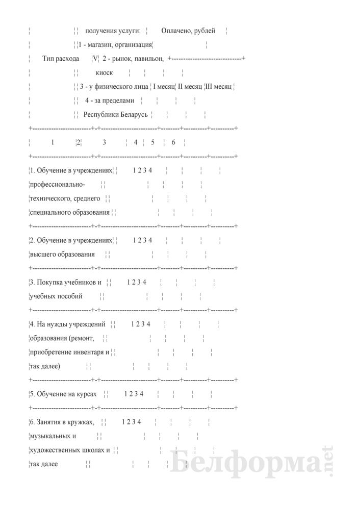 Ежеквартальный вопросник по расходам и доходам домашних хозяйств (Форма 4-дх (вопросник) (квартальная)). Страница 26