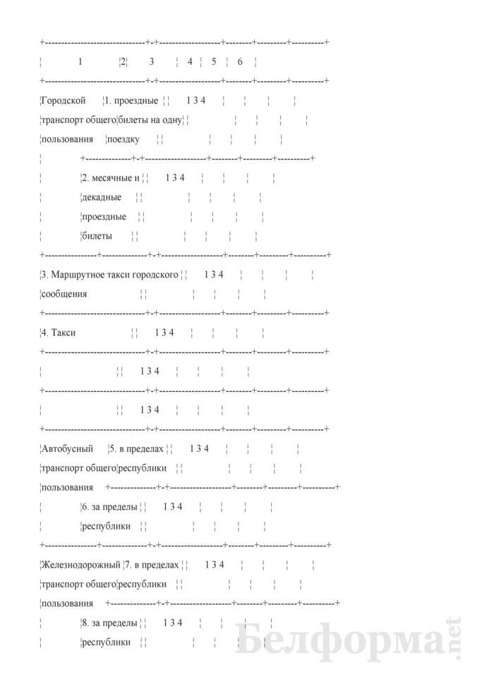 Ежеквартальный вопросник по расходам и доходам домашних хозяйств (Форма 4-дх (вопросник) (квартальная)). Страница 28
