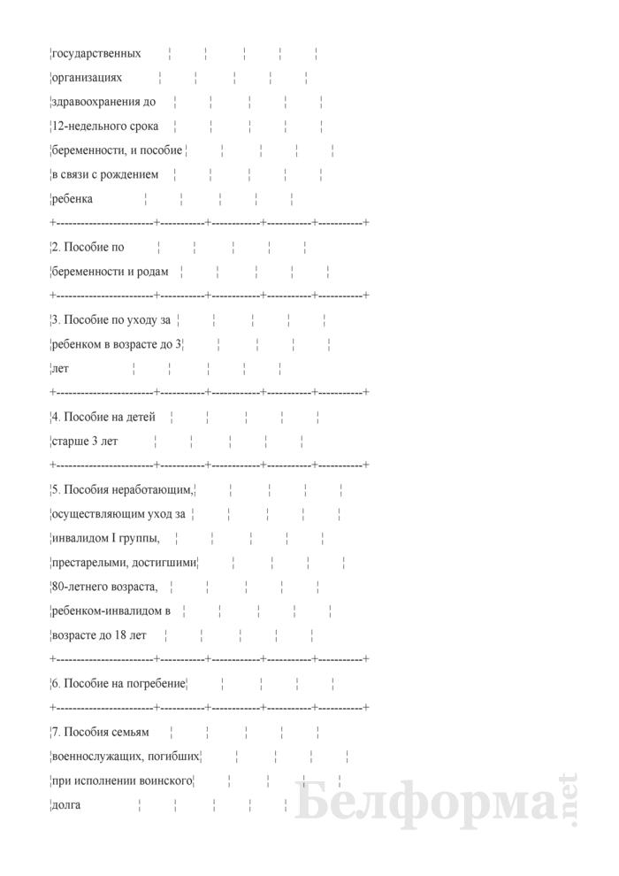 Ежеквартальный вопросник по расходам и доходам домашних хозяйств (Форма 4-дх (вопросник) (квартальная)). Страница 41