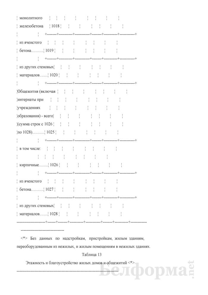 Годовой отчет о вводе в эксплуатацию объектов, основных средств и использовании инвестиций в основной капитал (Форма 1-ис (инвестиции) (годовая)). Страница 23