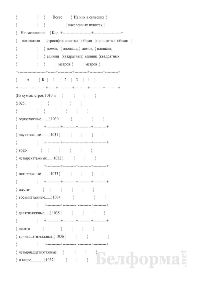 Годовой отчет о вводе в эксплуатацию объектов, основных средств и использовании инвестиций в основной капитал (Форма 1-ис (инвестиции) (годовая)). Страница 24