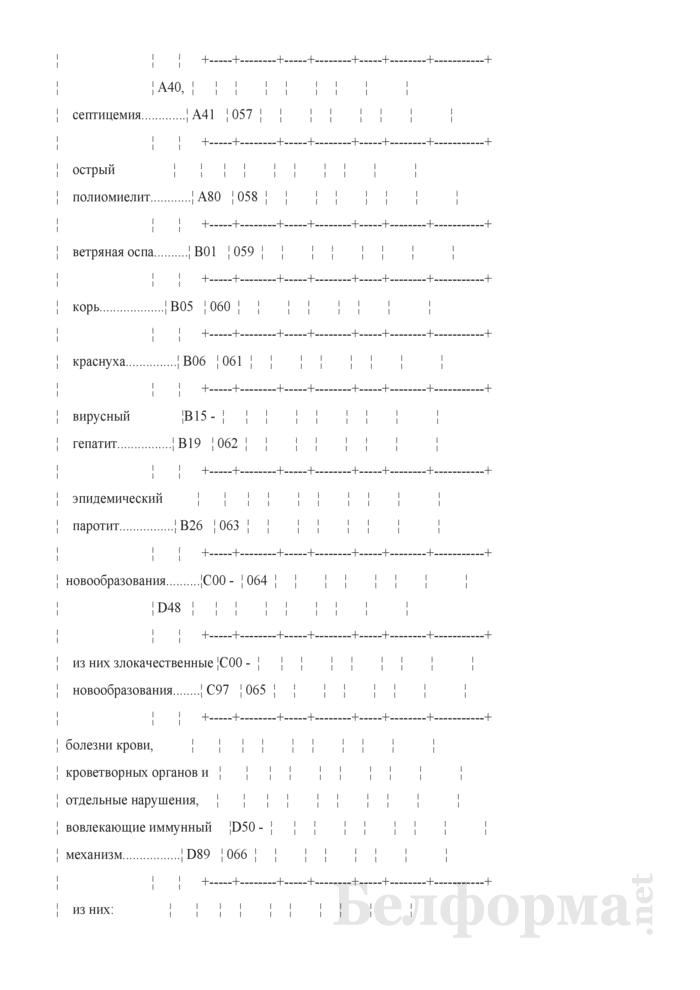 Отчет дома ребенка (Форма 1-дом ребенка (Минздрав) (годовая)). Страница 11