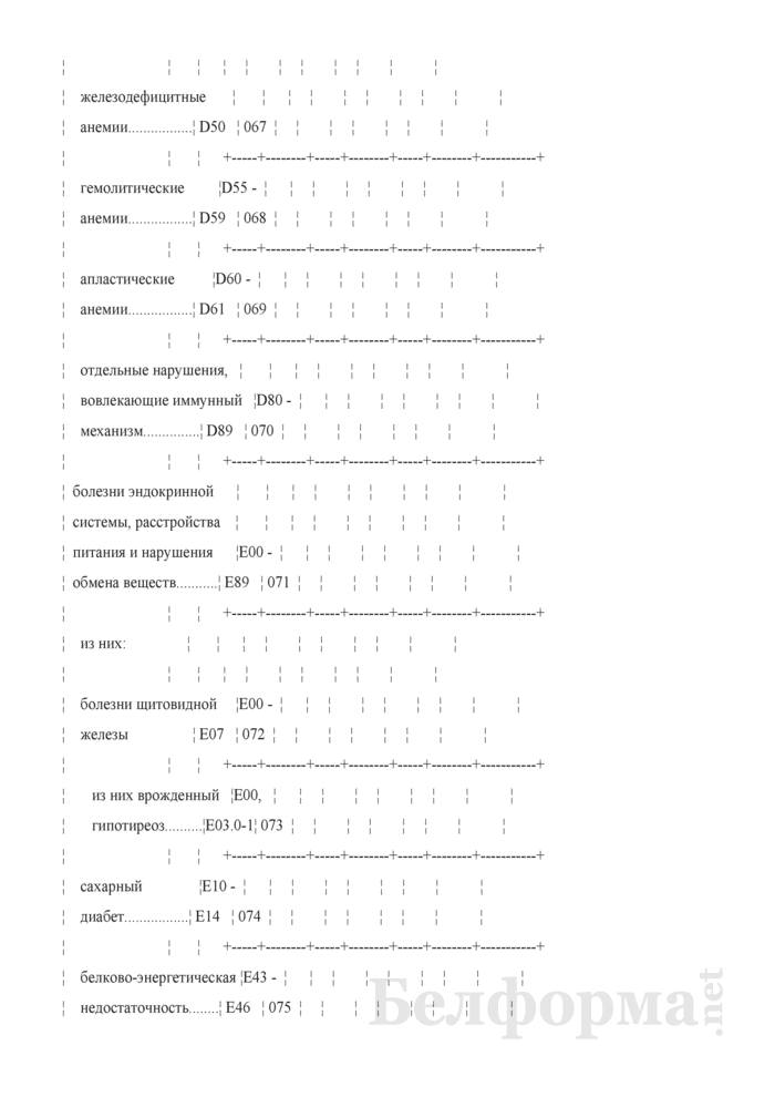 Отчет дома ребенка (Форма 1-дом ребенка (Минздрав) (годовая)). Страница 12