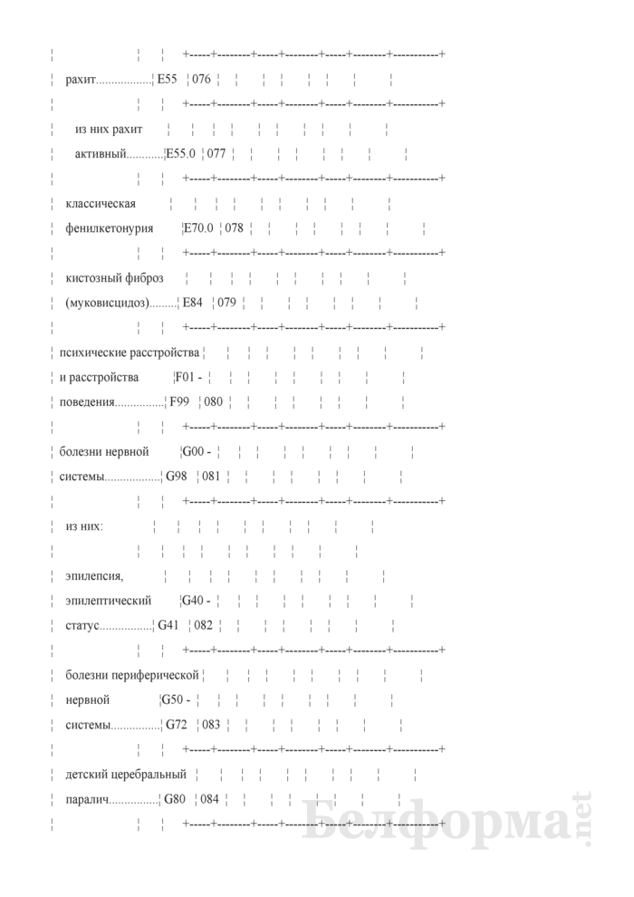 Отчет дома ребенка (Форма 1-дом ребенка (Минздрав) (годовая)). Страница 13