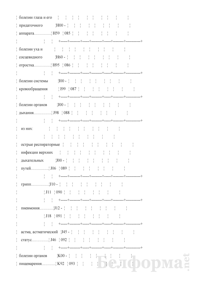 Отчет дома ребенка (Форма 1-дом ребенка (Минздрав) (годовая)). Страница 14