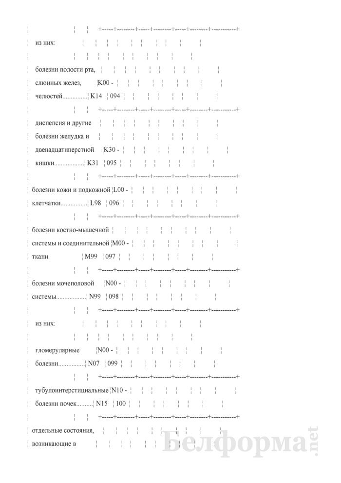 Отчет дома ребенка (Форма 1-дом ребенка (Минздрав) (годовая)). Страница 15