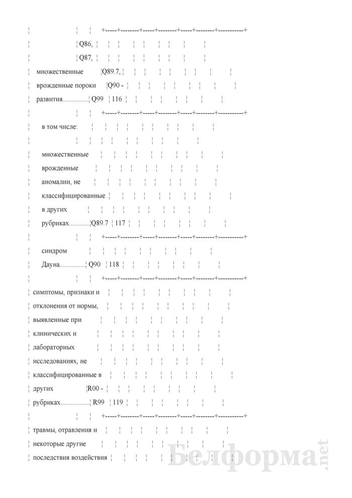 Отчет дома ребенка (Форма 1-дом ребенка (Минздрав) (годовая)). Страница 18