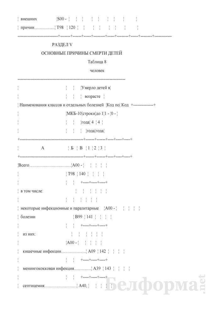 Отчет дома ребенка (Форма 1-дом ребенка (Минздрав) (годовая)). Страница 19