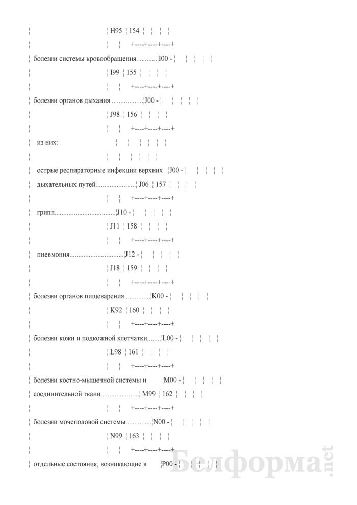 Отчет дома ребенка (Форма 1-дом ребенка (Минздрав) (годовая)). Страница 21