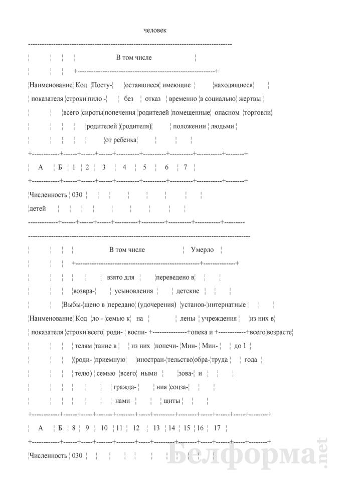 Отчет дома ребенка (Форма 1-дом ребенка (Минздрав) (годовая)). Страница 6