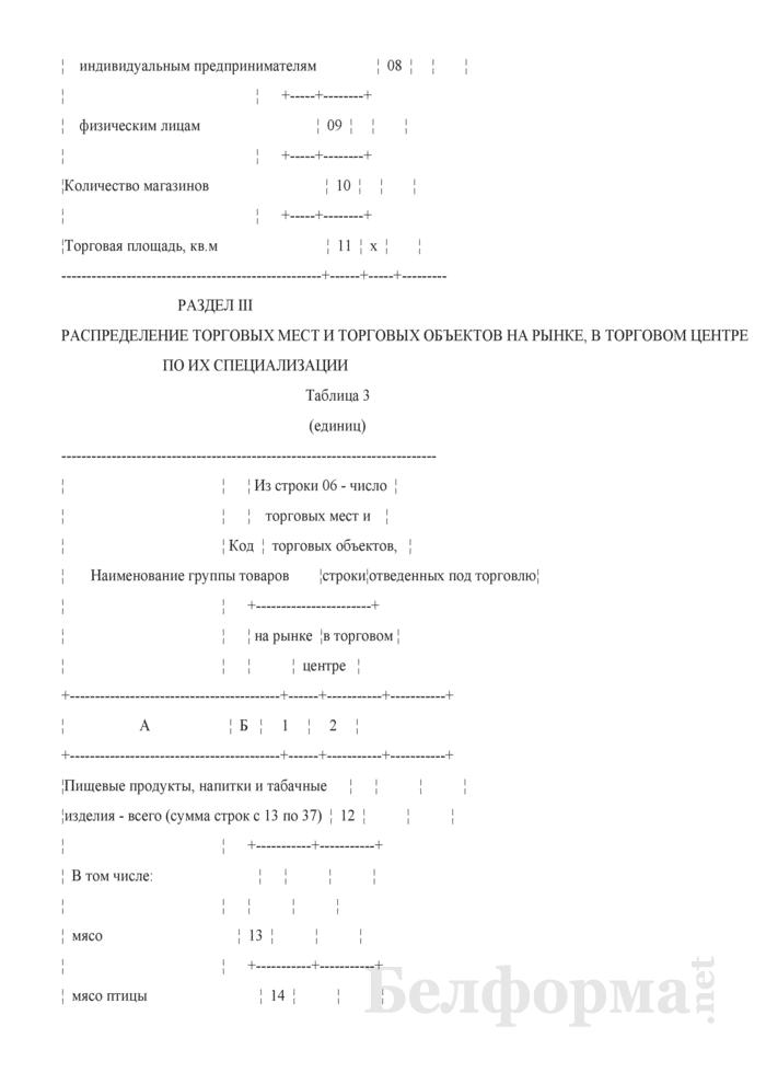 Отчет о числе торговых мест на рынках, в торговых центрах (Форма 4-торг (рынки) (квартальная)). Страница 4