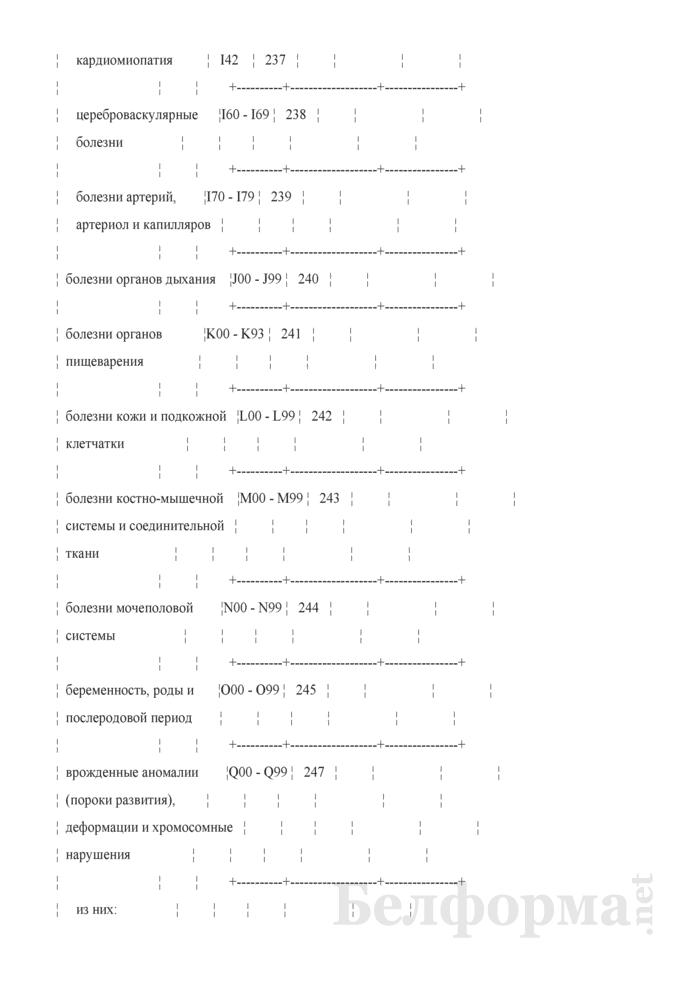 Отчет о числе заболеваний и причинах смерти граждан, пострадавших от катастрофы на Чернобыльской АЭС, других радиационных аварий. Форма 1-заболеваемость ЧАЭС (Минздрав) (годовая). Страница 23