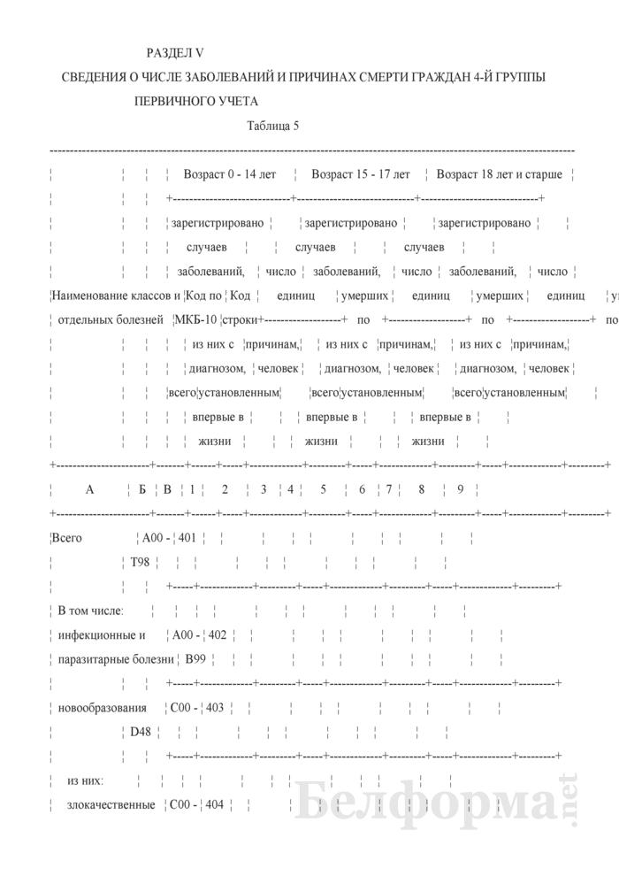 Отчет о числе заболеваний и причинах смерти граждан, пострадавших от катастрофы на Чернобыльской АЭС, других радиационных аварий. Форма 1-заболеваемость ЧАЭС (Минздрав) (годовая). Страница 33