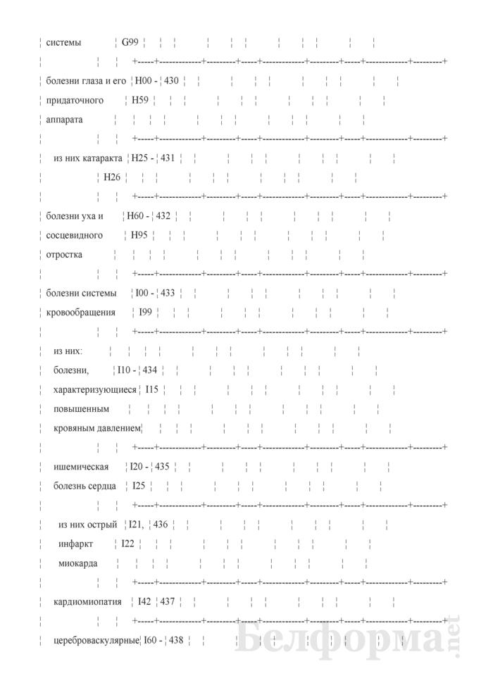 Отчет о числе заболеваний и причинах смерти граждан, пострадавших от катастрофы на Чернобыльской АЭС, других радиационных аварий. Форма 1-заболеваемость ЧАЭС (Минздрав) (годовая). Страница 37