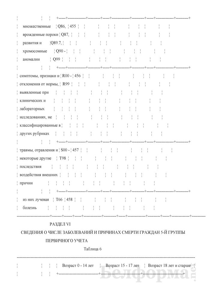Отчет о числе заболеваний и причинах смерти граждан, пострадавших от катастрофы на Чернобыльской АЭС, других радиационных аварий. Форма 1-заболеваемость ЧАЭС (Минздрав) (годовая). Страница 40