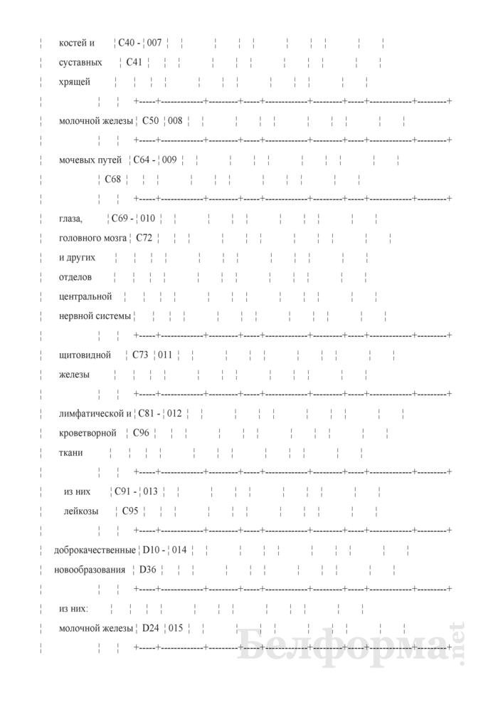 Отчет о числе заболеваний и причинах смерти граждан, пострадавших от катастрофы на Чернобыльской АЭС, других радиационных аварий. Форма 1-заболеваемость ЧАЭС (Минздрав) (годовая). Страница 5