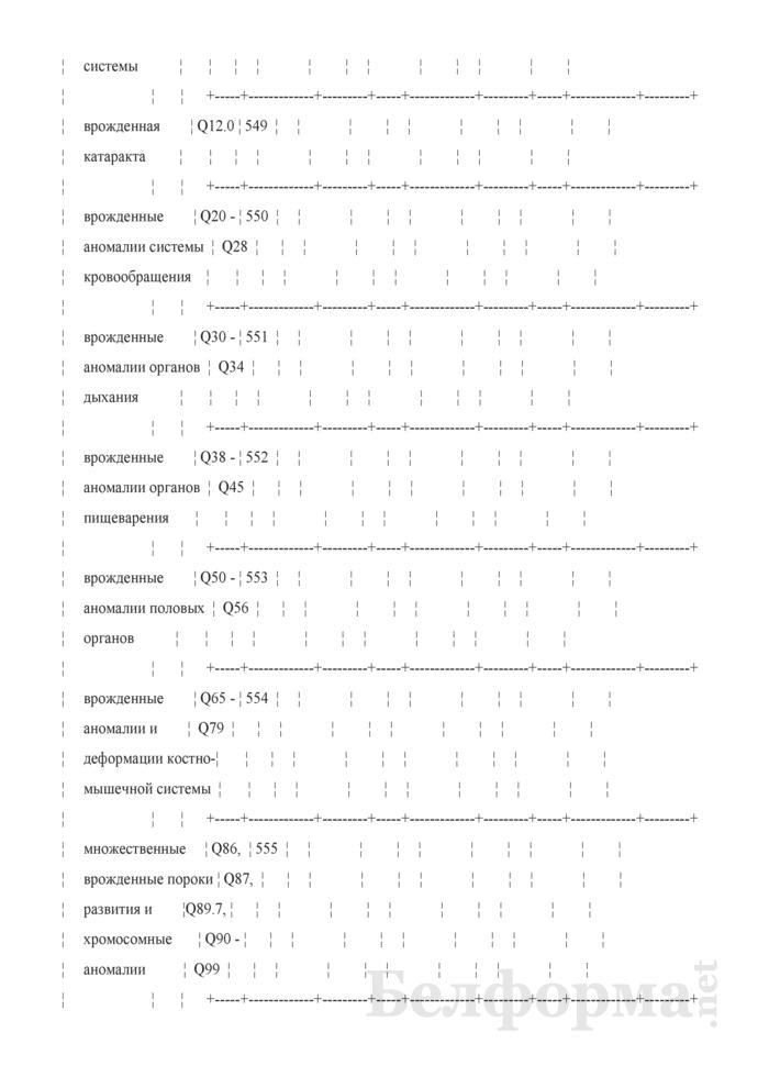 Отчет о числе заболеваний и причинах смерти граждан, пострадавших от катастрофы на Чернобыльской АЭС, других радиационных аварий. Форма 1-заболеваемость ЧАЭС (Минздрав) (годовая). Страница 47