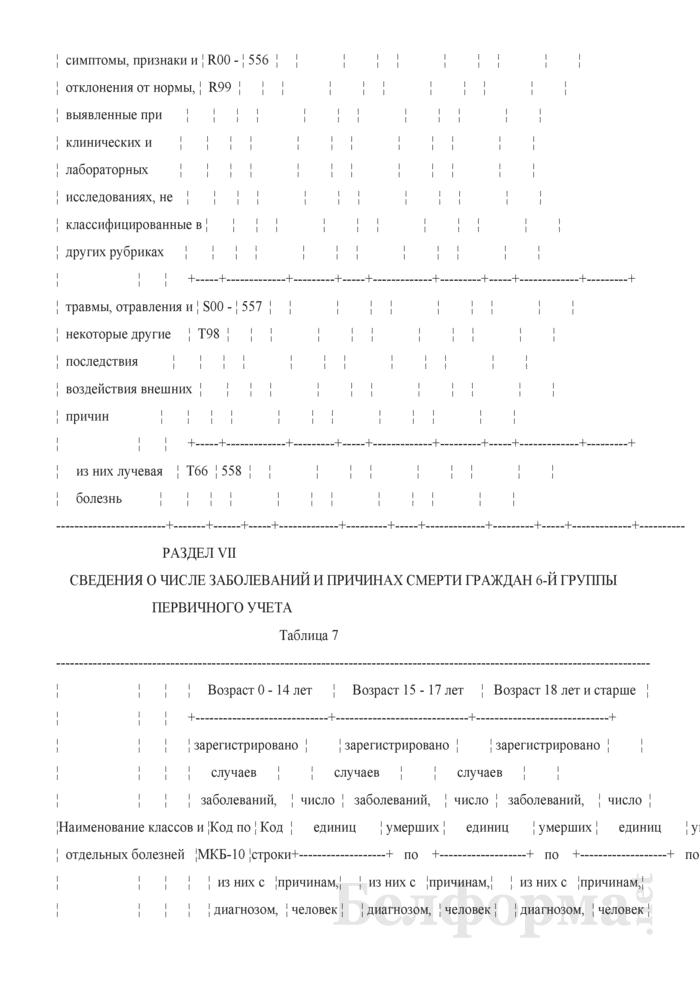 Отчет о числе заболеваний и причинах смерти граждан, пострадавших от катастрофы на Чернобыльской АЭС, других радиационных аварий. Форма 1-заболеваемость ЧАЭС (Минздрав) (годовая). Страница 48