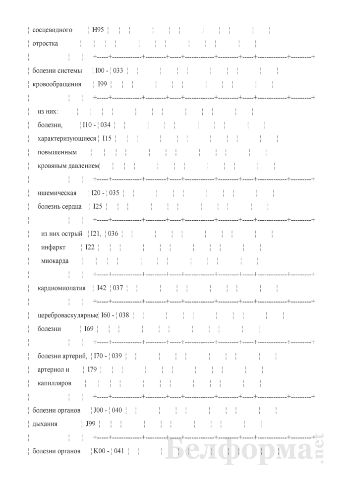 Отчет о числе заболеваний и причинах смерти граждан, пострадавших от катастрофы на Чернобыльской АЭС, других радиационных аварий. Форма 1-заболеваемость ЧАЭС (Минздрав) (годовая). Страница 8