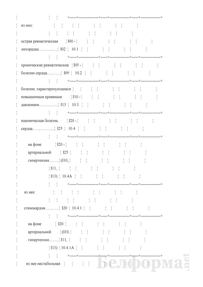 Отчет о числе заболеваний, зарегистрированных у пациентов в возрасте 18 лет и старше, проживающих в районе обслуживания организации здравоохранения, оказывающей медицинскую помощь (Форма 1-заболеваемость (Минздрав) (годовая)). Страница 11
