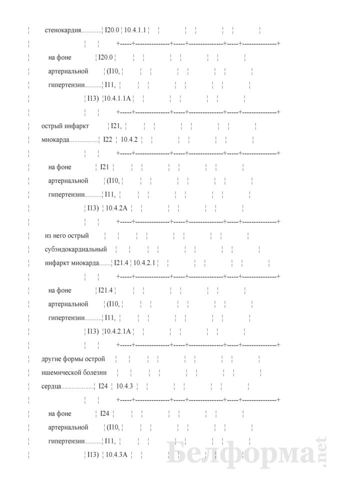 Отчет о числе заболеваний, зарегистрированных у пациентов в возрасте 18 лет и старше, проживающих в районе обслуживания организации здравоохранения, оказывающей медицинскую помощь (Форма 1-заболеваемость (Минздрав) (годовая)). Страница 12