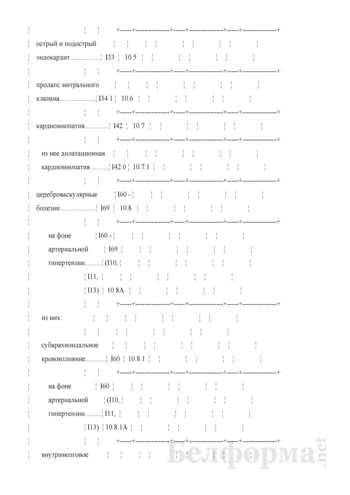 Отчет о числе заболеваний, зарегистрированных у пациентов в возрасте 18 лет и старше, проживающих в районе обслуживания организации здравоохранения, оказывающей медицинскую помощь (Форма 1-заболеваемость (Минздрав) (годовая)). Страница 13
