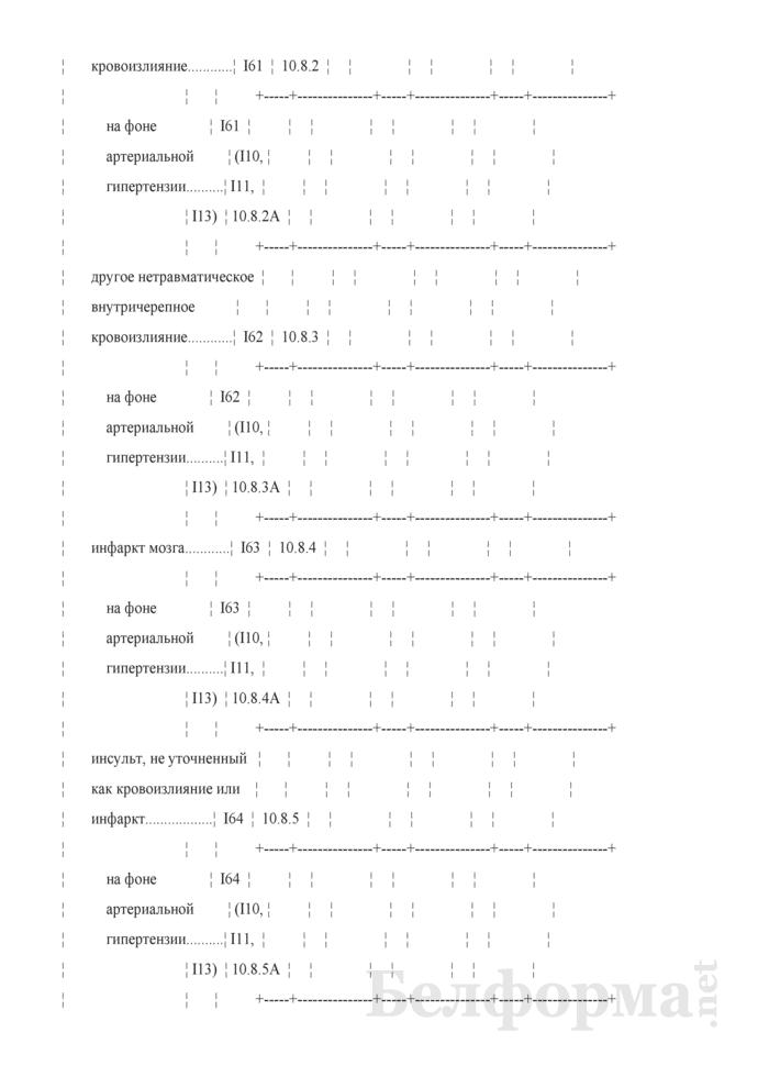 Отчет о числе заболеваний, зарегистрированных у пациентов в возрасте 18 лет и старше, проживающих в районе обслуживания организации здравоохранения, оказывающей медицинскую помощь (Форма 1-заболеваемость (Минздрав) (годовая)). Страница 14