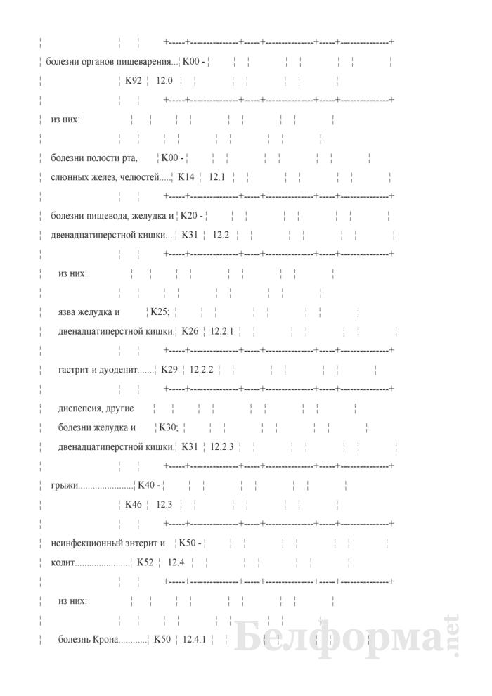 Отчет о числе заболеваний, зарегистрированных у пациентов в возрасте 18 лет и старше, проживающих в районе обслуживания организации здравоохранения, оказывающей медицинскую помощь (Форма 1-заболеваемость (Минздрав) (годовая)). Страница 18