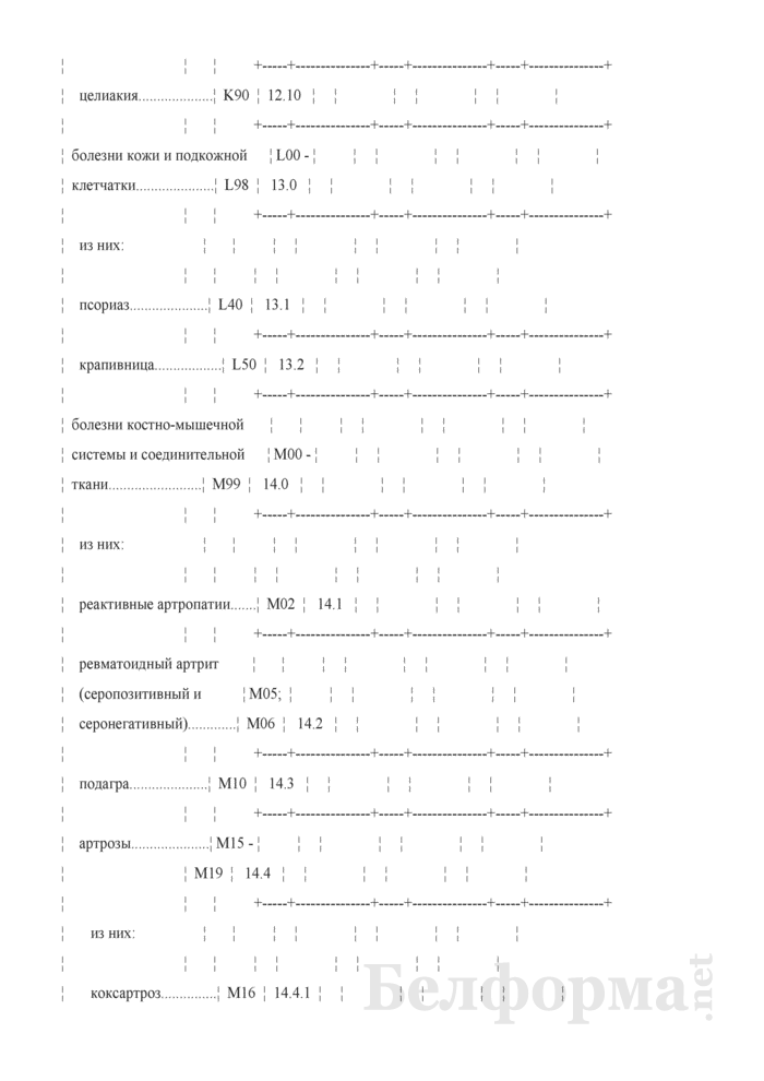 Отчет о числе заболеваний, зарегистрированных у пациентов в возрасте 18 лет и старше, проживающих в районе обслуживания организации здравоохранения, оказывающей медицинскую помощь (Форма 1-заболеваемость (Минздрав) (годовая)). Страница 20