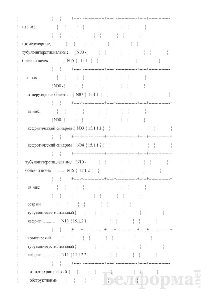 Отчет о числе заболеваний, зарегистрированных у пациентов в возрасте 18 лет и старше, проживающих в районе обслуживания организации здравоохранения, оказывающей медицинскую помощь (Форма 1-заболеваемость (Минздрав) (годовая)). Страница 22
