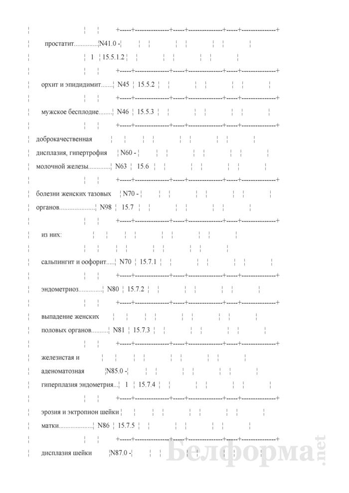 Отчет о числе заболеваний, зарегистрированных у пациентов в возрасте 18 лет и старше, проживающих в районе обслуживания организации здравоохранения, оказывающей медицинскую помощь (Форма 1-заболеваемость (Минздрав) (годовая)). Страница 24