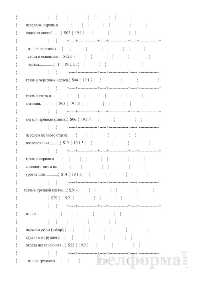 Отчет о числе заболеваний, зарегистрированных у пациентов в возрасте 18 лет и старше, проживающих в районе обслуживания организации здравоохранения, оказывающей медицинскую помощь (Форма 1-заболеваемость (Минздрав) (годовая)). Страница 26
