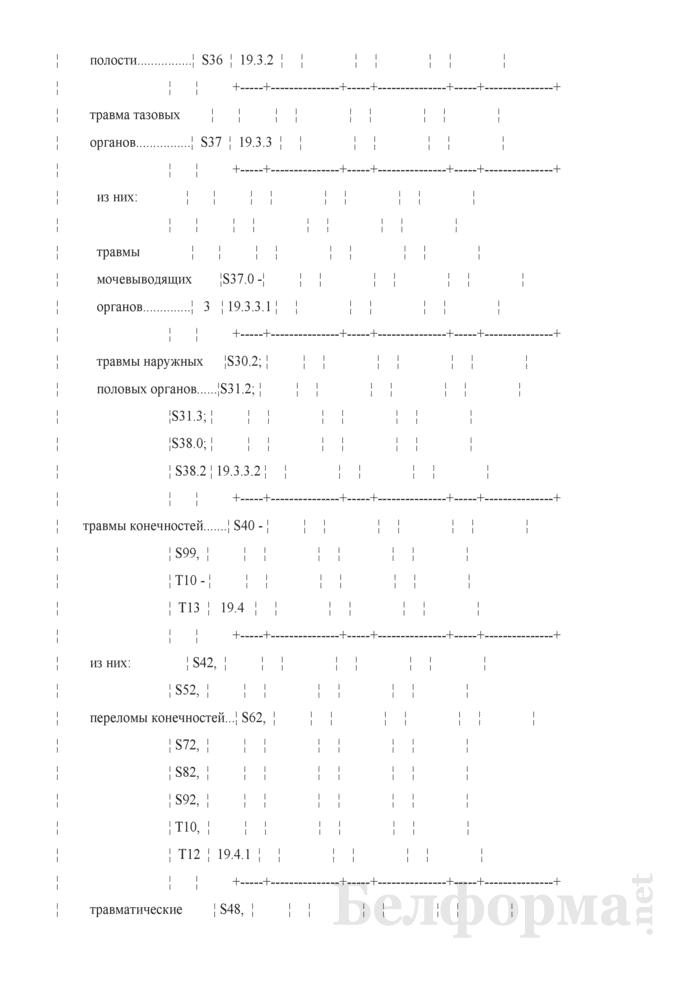 Отчет о числе заболеваний, зарегистрированных у пациентов в возрасте 18 лет и старше, проживающих в районе обслуживания организации здравоохранения, оказывающей медицинскую помощь (Форма 1-заболеваемость (Минздрав) (годовая)). Страница 28