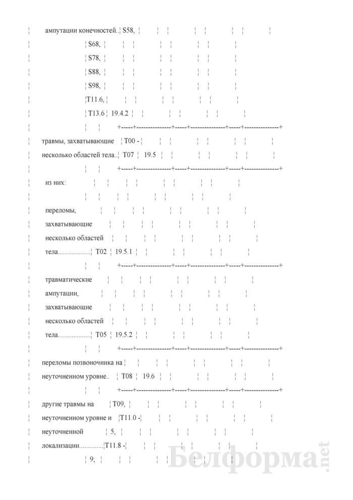 Отчет о числе заболеваний, зарегистрированных у пациентов в возрасте 18 лет и старше, проживающих в районе обслуживания организации здравоохранения, оказывающей медицинскую помощь (Форма 1-заболеваемость (Минздрав) (годовая)). Страница 29