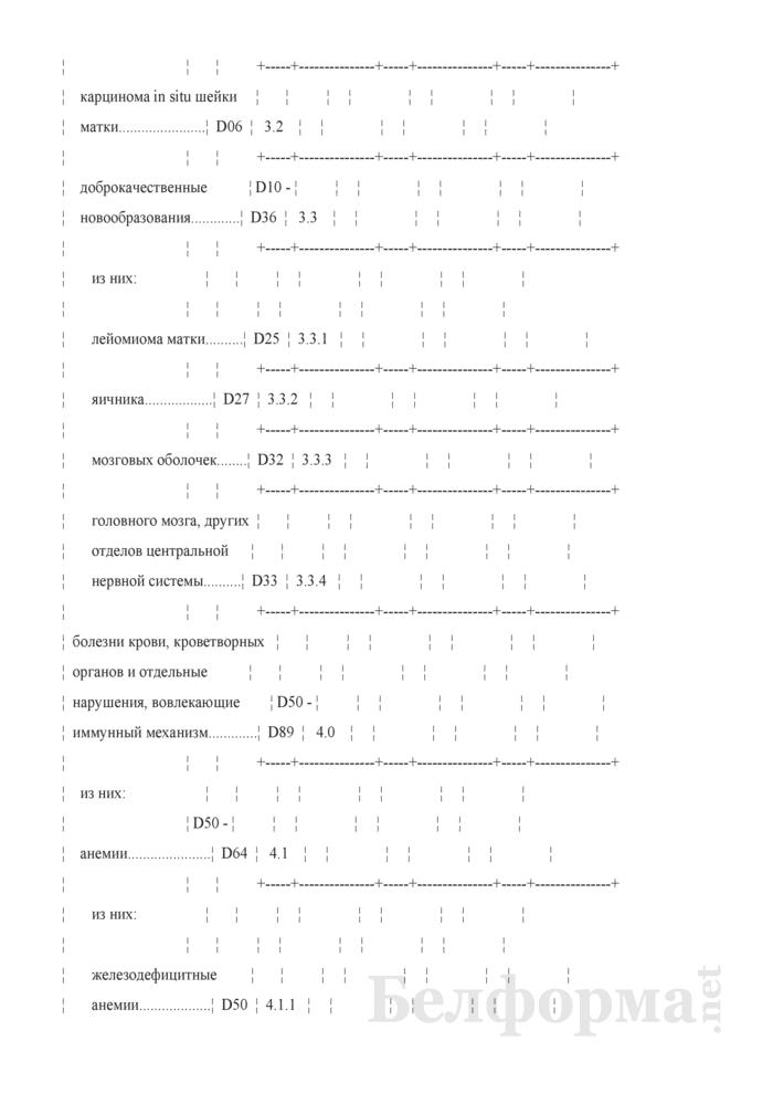 Отчет о числе заболеваний, зарегистрированных у пациентов в возрасте 18 лет и старше, проживающих в районе обслуживания организации здравоохранения, оказывающей медицинскую помощь (Форма 1-заболеваемость (Минздрав) (годовая)). Страница 5