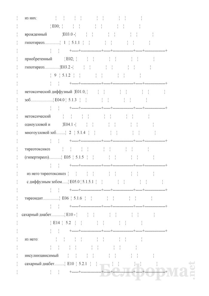 Отчет о числе заболеваний, зарегистрированных у пациентов в возрасте 18 лет и старше, проживающих в районе обслуживания организации здравоохранения, оказывающей медицинскую помощь (Форма 1-заболеваемость (Минздрав) (годовая)). Страница 7