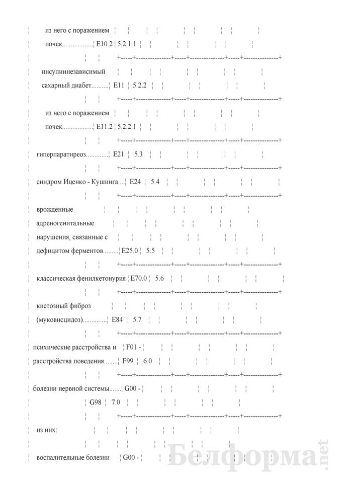 Отчет о числе заболеваний, зарегистрированных у пациентов в возрасте 18 лет и старше, проживающих в районе обслуживания организации здравоохранения, оказывающей медицинскую помощь (Форма 1-заболеваемость (Минздрав) (годовая)). Страница 8