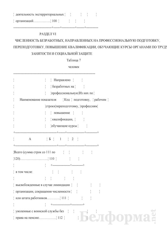 Отчет о численности и качественном составе безработных (Форма 4-трудоустройство (Минтруда и соцзащиты) (квартальная)). Страница 15