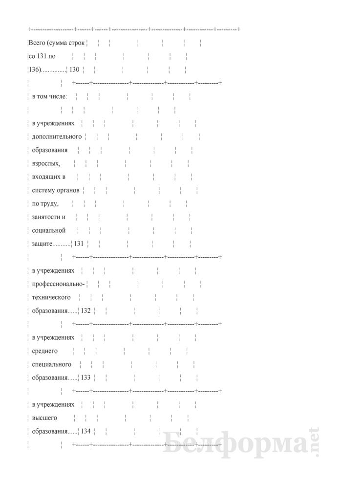 Отчет о численности и качественном составе безработных (Форма 4-трудоустройство (Минтруда и соцзащиты) (квартальная)). Страница 18