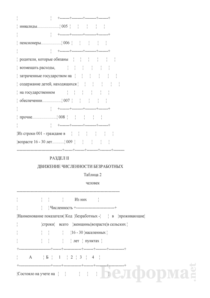 Отчет о численности и качественном составе безработных (Форма 4-трудоустройство (Минтруда и соцзащиты) (квартальная)). Страница 4