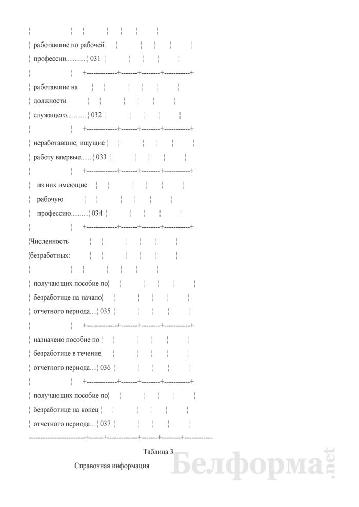 Отчет о численности и качественном составе безработных (Форма 4-трудоустройство (Минтруда и соцзащиты) (квартальная)). Страница 7