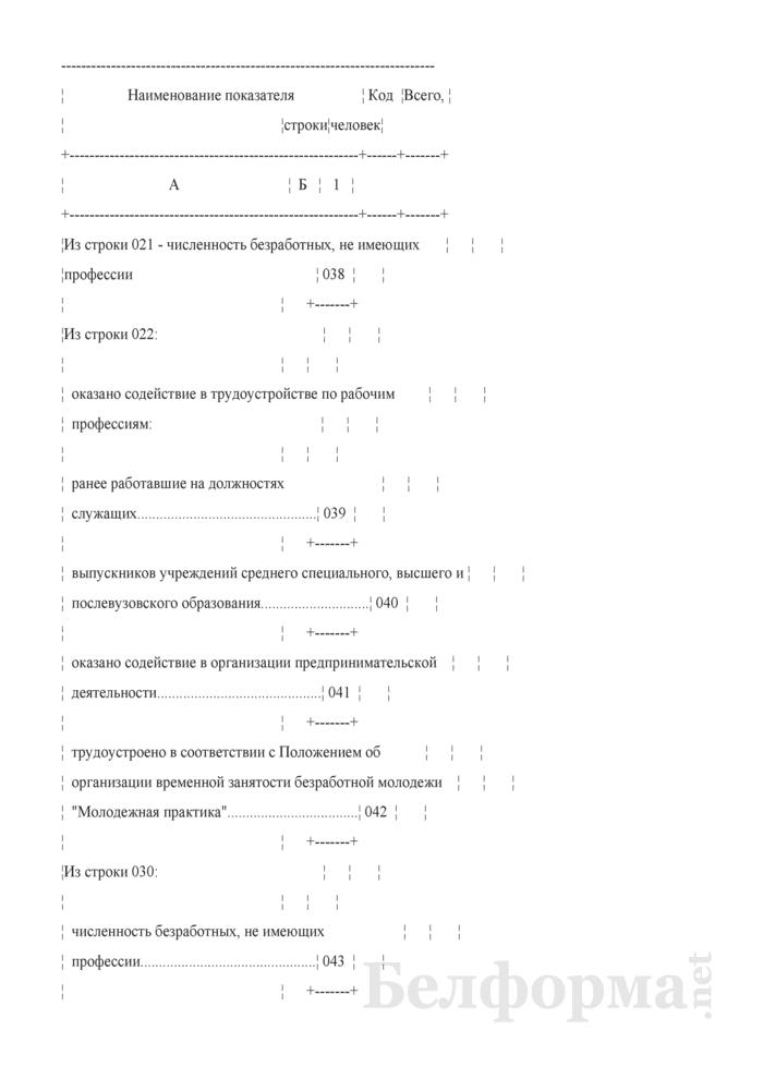 Отчет о численности и качественном составе безработных (Форма 4-трудоустройство (Минтруда и соцзащиты) (квартальная)). Страница 8