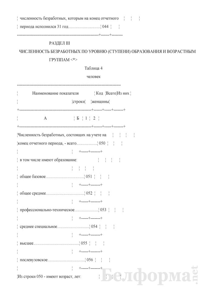 Отчет о численности и качественном составе безработных (Форма 4-трудоустройство (Минтруда и соцзащиты) (квартальная)). Страница 9