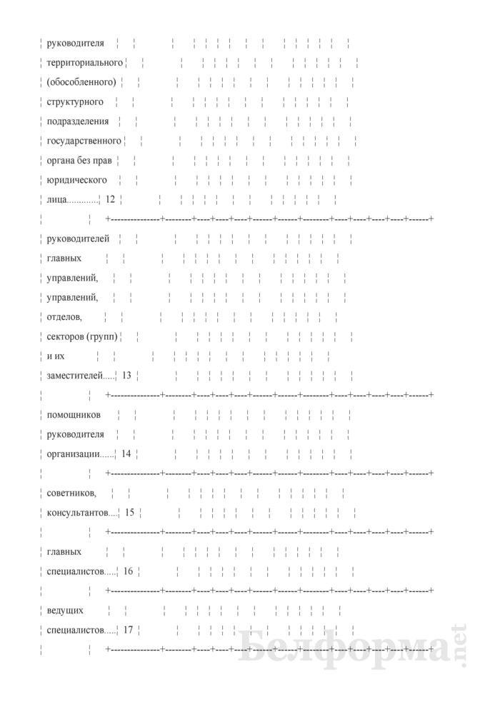 Отчет о численности и распределении государственных служащих по полу, возрасту, образованию и стажу государственной службы (Форма 6-т (гс) (1 раз в два года)). Страница 5