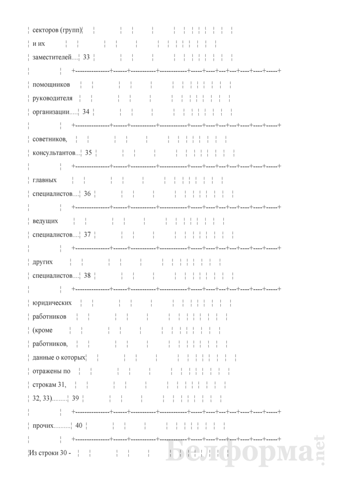Отчет о численности и распределении государственных служащих по полу, возрасту, образованию и стажу государственной службы (Форма 6-т (гс) (1 раз в два года)). Страница 8