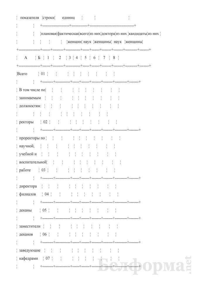 Отчет о численности профессорско-преподавательского состава (Форма 1-пк (Минобразование) (годовая)). Страница 3
