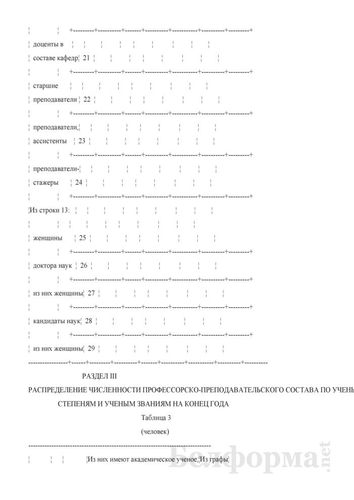 Отчет о численности профессорско-преподавательского состава (Форма 1-пк (Минобразование) (годовая)). Страница 6