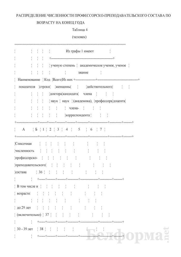 Отчет о численности профессорско-преподавательского состава (Форма 1-пк (Минобразование) (годовая)). Страница 8
