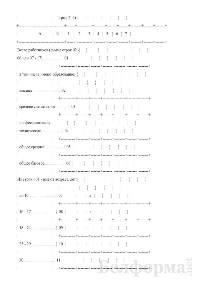 Отчет о численности, составе и профессиональном обучении кадров (Форма 6-т (кадры) (1 раз в 2 года)). Страница 3